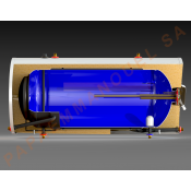 Premium Boilers